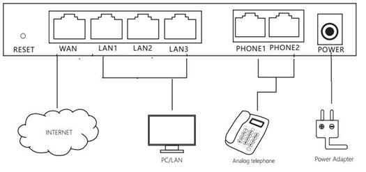 FWR7102 draadloze router - Back - van Flyingvoice